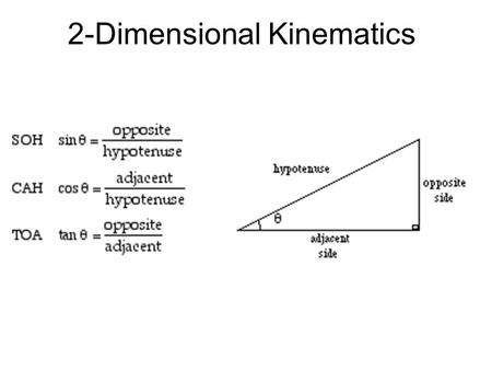 2-Dimensional Kinematics. Projectile Motion Projectiles Launched Horizontally A projectile is an object shot through the air. A projectile's path through.