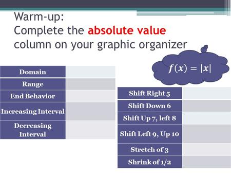 Warm-up: Complete the absolute value column on your graphic organizer