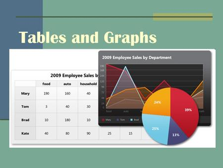 Tables and Graphs. Graphs: Visual Display of Data X Axis: Independent Variable Y Axis: Dependent Variable.
