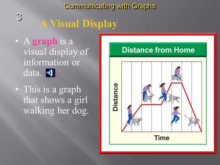 A Visual Display 3 A graph is a visual display of information or data.