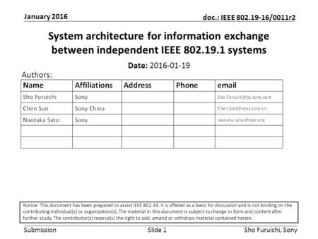 Submission doc.: IEEE 802.19-16/0011r2 January 2016 Sho Furuichi, SonySlide 1 System architecture for information exchange between independent IEEE 802.19.1.