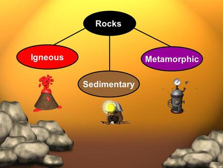 Rocks Igneous Sedimentary Metamorphic Objectives: Explain how rocks form. Distinguish between the three main types of rocks. Identify rock samples based.