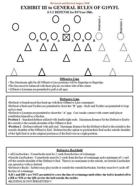 Reviewed and Revised August 2008 EXHIBIT III to GENERAL RULES OF G19YFL 6-3-2 DEFENSE for 8/9 Year Olds POSITION 1 POSITION 2 BBBBAA Offensive Line The.