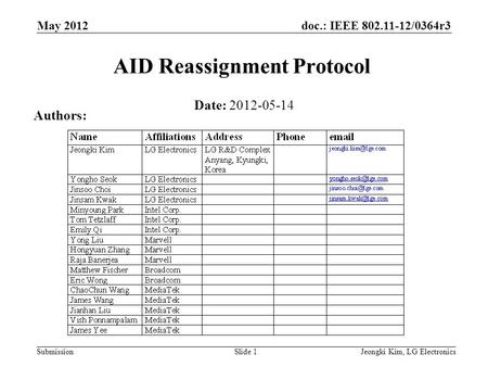 Doc.: IEEE 802.11-12/0364r3 SubmissionJeongki Kim, LG ElectronicsSlide 1 AID Reassignment Protocol Date: 2012-05-14 Authors: May 2012.