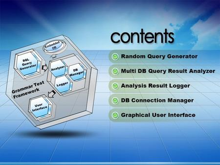 SQL Query Generator User Interface Analyzer Logger DB Manager Grammar Test Framework Embedded DB Random Query GeneratorMulti DB Query Result AnalyzerAnalysis.