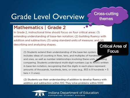 Grade Level Overview Critical Area of Focus Cross-cutting themes.