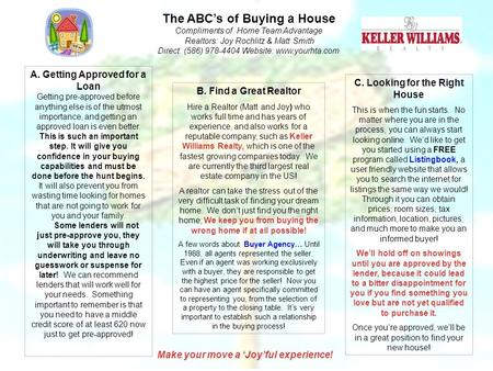 The ABC's of Buying a House Compliments of Home Team Advantage Realtors: Joy Rochlitz & Matt Smith Direct: (586) 978-4404 Website: www.yourhta.com C. Looking.