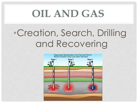 OIL AND GAS Creation, Search, Drilling and Recovering.