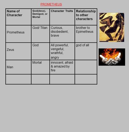 prometheus and zeus relationship