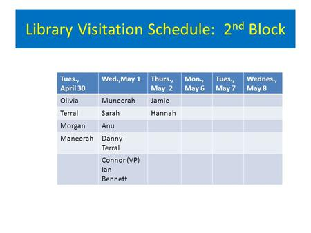 Library Visitation Schedule: 2 nd Block Tues., April 30 Wed.,May 1Thurs., May 2 Mon., May 6 Tues., May 7 Wednes., May 8 OliviaMuneerahJamie TerralSarahHannah.