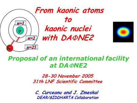 K-K-K-K- p n=25 n=2 n=1 From kaonic atoms to kaonic nuclei with DA  NE2 28-30 November 2005 31th LNF Scientific Committee C. Curceanu and J. Zmeskal DEAR/SIDDHARTA.