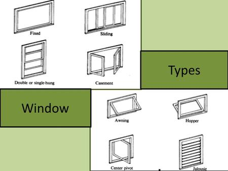 Types Window. Fixed or Picture Window Sliding or Gliding Windows.