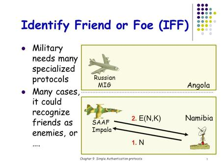 Identify Friend or Foe (IFF) Chapter 9 Simple Authentication protocols Namibia Angola 1. N 2. E(N,K) SAAF Impala Russian MIG 1 Military needs many specialized.