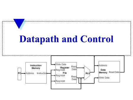 Datapath and Control AddressInstruction Memory Write Data Reg Addr Register File ALU Data Memory Address Write Data Read Data PC Read Data Read Data.