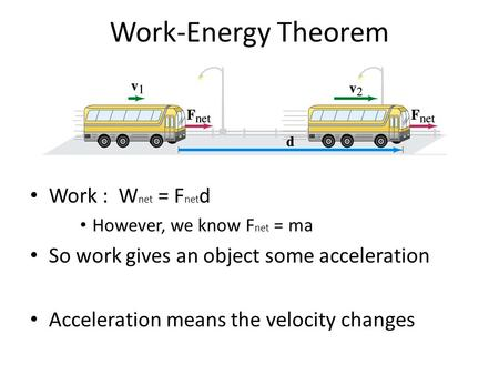 Work-Energy Theorem Work : W net = F net d However, we know F net = ma So work gives an object some acceleration Acceleration means the velocity changes.