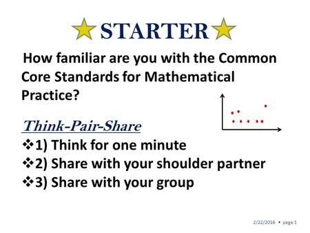 STARTER 2/22/2016 page 1 How familiar are you with the Common Core Standards for Mathematical Practice? Think-Pair-Share  1) Think for one minute  2)
