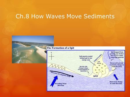 Ch.8 How Waves Move Sediments. Longshore Drift  Longshore drift has a very powerful influence on the shape and composition of the coastline. It changes.