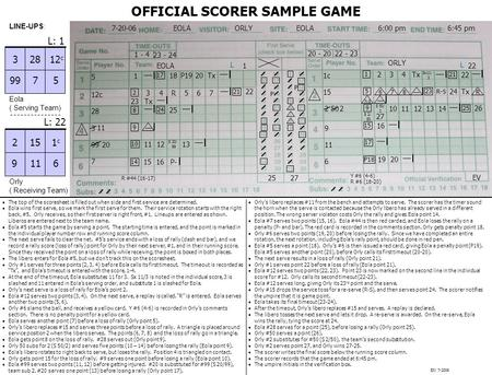 EJV 7-2006 OFFICIAL SCORER SAMPLE GAME Eola ( Serving Team) LINE-UPS: Orly ( Receiving Team) EOLA ORLY EOLAORLYEOLA7-20-066:00 pm6:45 pm LL 122 5 12 c.