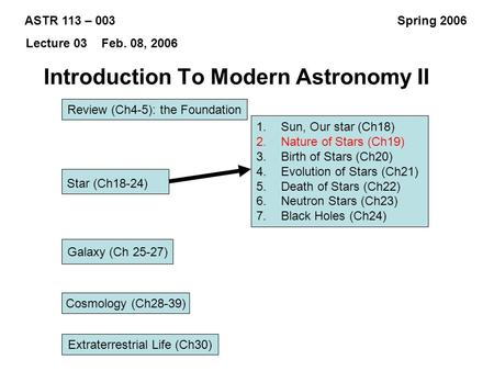 ASTR 113 – 003 Spring 2006 Lecture 03 Feb. 08, 2006 Review (Ch4-5): the Foundation Galaxy (Ch 25-27) Cosmology (Ch28-39) Introduction To Modern Astronomy.