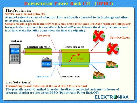 ELEKTR NIKA Downstream Power Back Off (DPBO) Service Loss Cabinet Exchange The Solution is : Transmitting power reduction at the local DSLAM-s in cabinet.
