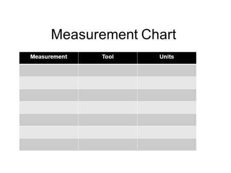 Measurement Chart MeasurementToolUnits. Temperature Tool - thermometer Units – Celsius ( o C)