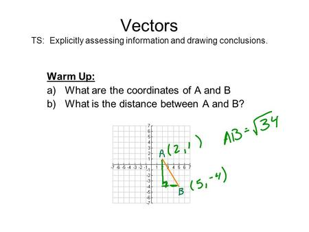 Vectors TS: Explicitly assessing information and drawing conclusions. Warm Up: a)What are the coordinates of A and B b)What is the distance between A and.