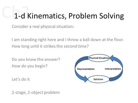 Ch2 1-d Kinematics, Problem Solving Consider a real physical situation: I am standing right here and I throw a ball down at the floor. How long until it.