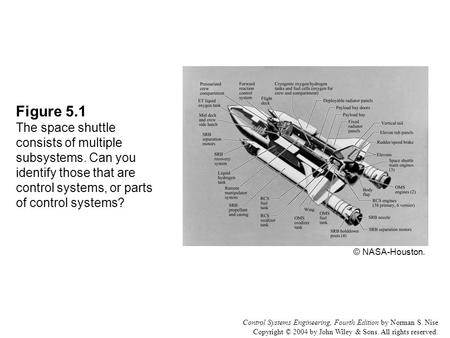 Control Systems Engineering, Fourth Edition by Norman S. Nise Copyright © 2004 by John Wiley & Sons. All rights reserved. Figure 5.1 The space shuttle.