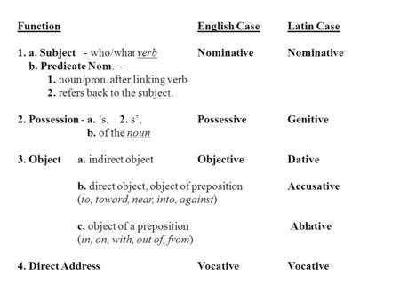Function English CaseLatin Case 1. a. Subject - who/what verbNominativeNominative b. Predicate Nom. - 1. noun/pron. after linking verb 2. refers back to.