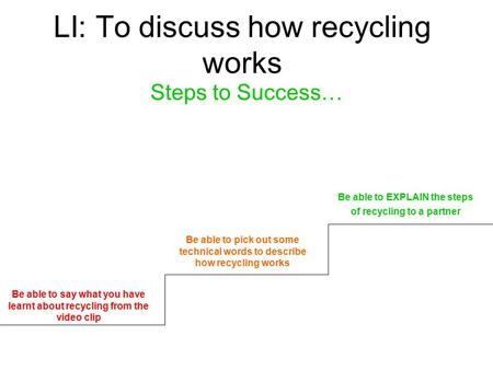 LI: To discuss how recycling works Steps to Success… Be able to say what you have learnt about recycling from the video clip Be able to pick out some technical.