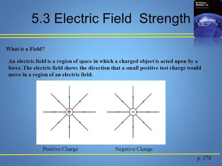 5.3 Electric Field Strength An electric field is a region of space in which a charged object is acted upon by a force. The electric field shows the direction.