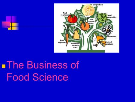 The Business of Food Science Next Generation Science / Common Core State Standards! CCSS. Cite specific textual evidence to support analysis of science.