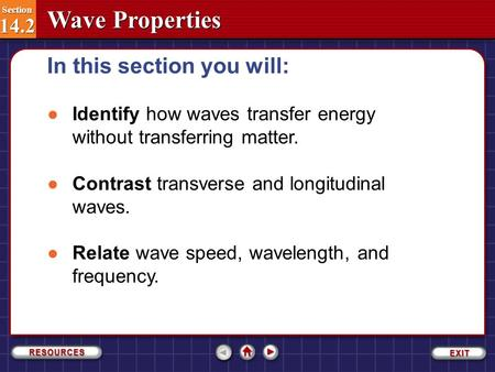 Section 14.2 Section 14.2 Wave Properties ●Identify how waves transfer energy without transferring matter. ●Contrast transverse and longitudinal waves.