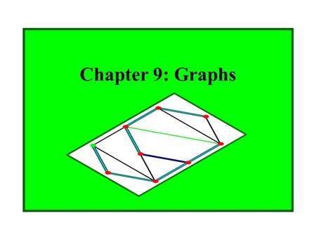 Chapter 9: Graphs. 9.1 Graphs and Graph Models Definition 1: A graph G = (V, E ) consists of V, a nonempty set of vertices (or nodes) and E, a set of.
