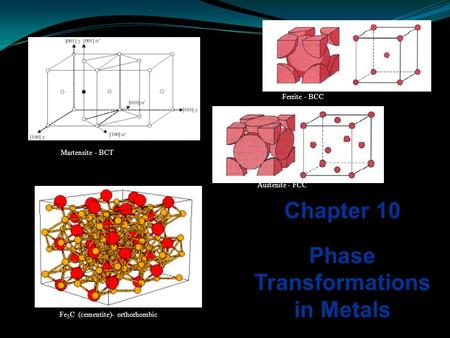 Chapter 10 Phase Transformations in Metals Fe 3 C (cementite)- orthorhombic Martensite - BCT Austenite - FCC Ferrite - BCC.
