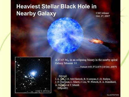Heaviest Stellar Black Hole in Nearby Galaxy CXC release Oct. 17, 2007 A 15.65 M  in an eclipsing binary in the nearby spiral Galaxy Messier 33 ……Nature.