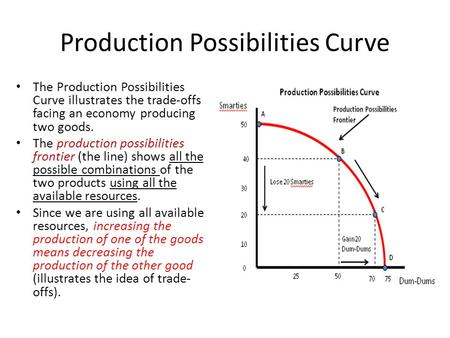 Production Possibilities Curve The Production Possibilities Curve illustrates the trade-offs facing an economy producing two goods. The production possibilities.