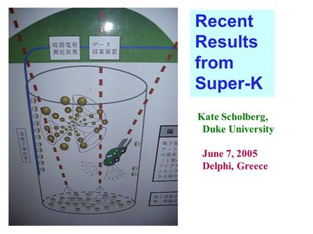 Recent Results from Super-K Kate Scholberg, Duke University June 7, 2005 Delphi, Greece.