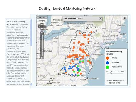 Existing Non-tidal Monitoring Network. Existing Non-tidal Monitoring Network classified according to size of watershed and predominant land use upstream.