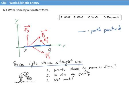 PHY 205 Ch2: Motion in 1 dimension 6.1 Work Done by a Constant force Ch6 Work & kinetic Energy A. W 0 D. Depends.