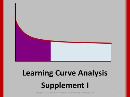 Learning Curve Analysis Supplement I Copyright ©2013 Pearson Education, Inc. publishing as Prentice Hall I - 01.