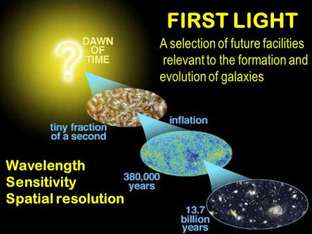 FIRST LIGHT A selection of future facilities relevant to the formation and evolution of galaxies Wavelength Sensitivity Spatial resolution.