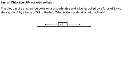 4 kg Lesson Objective: RF=ma with pulleys The block in the diagram below is on a smooth table and is being pulled by a force of 8N to the right and by.