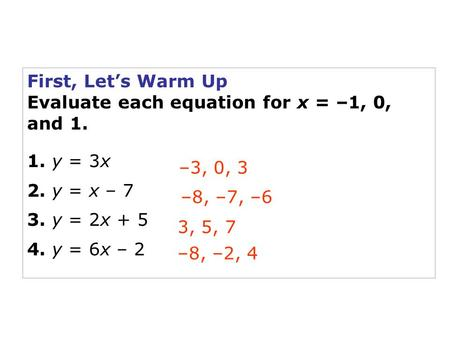 First, Let's Warm Up Evaluate each equation for x = –1, 0, and 1. 1. y = 3x 2. y = x – 7 3. y = 2x + 5 4. y = 6x – 2 –3, 0, 3 –8, –7, –6 3, 5, 7 –8, –2,
