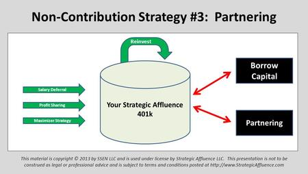 Non-Contribution Strategy #3: Partnering Salary Deferral Profit Sharing Maximizer Strategy Your Strategic Affluence 401k Reinvest Borrow Capital Partnering.