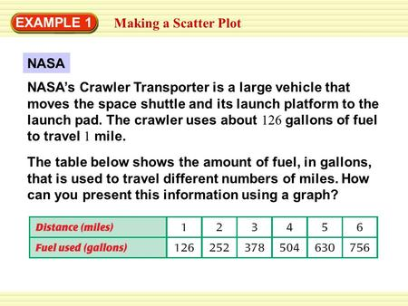EXAMPLE 1 Making a Scatter Plot NASA NASA's Crawler Transporter is a large vehicle that moves the space shuttle and its launch platform to the launch pad.
