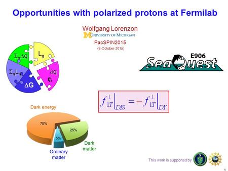 Opportunities with polarized protons at Fermilab 1 Wolfgang Lorenzon PacSPIN2015 (8-October-2015) This work is supported by qqqqqqqq GGGG LgLgLgLg.