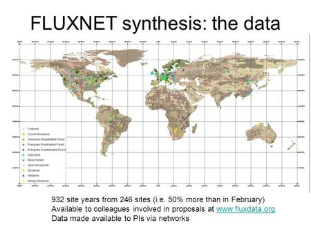FLUXNET synthesis: the data 932 site years from 246 sites (i.e. 50% more than in February) Available to colleagues involved in proposals at www.fluxdata.orgwww.fluxdata.org.