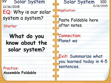 EQ: Why is our solar system a system? Starter What do you know about the solar system? Practice: Assemble Foldable 11/16/2015 99 100 Solar System Application: