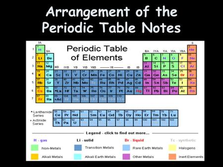 Arrangement of the Periodic Table Notes. ELEMENTS Are made up of all the same atoms Identified by it's atomic # (# of protons) Arrangement of valence.